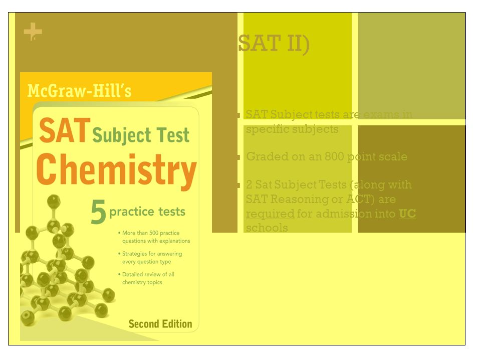 SAT Subject Tests (SAT II)