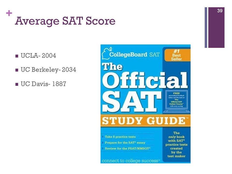 Average SAT Score UCLA- 2004 UC Berkeley- 2034 UC Davis- 1887