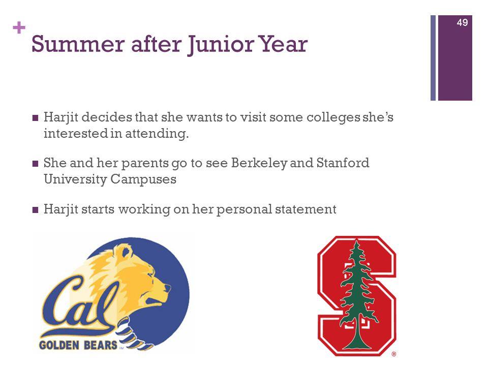 Summer after Junior Year