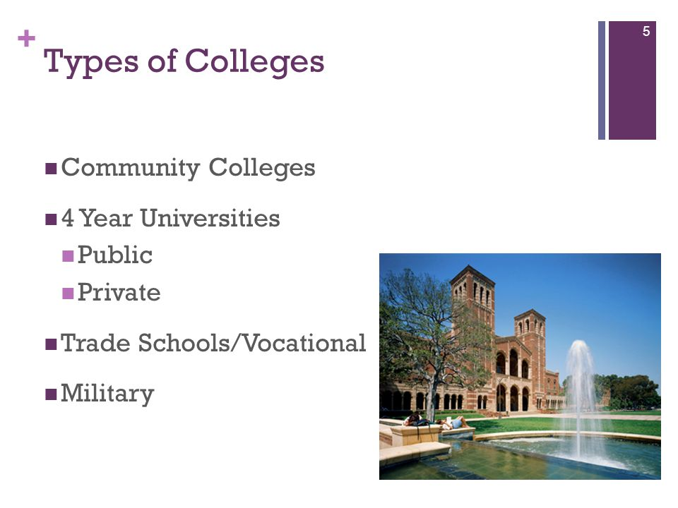 Types of Colleges Community Colleges 4 Year Universities Public