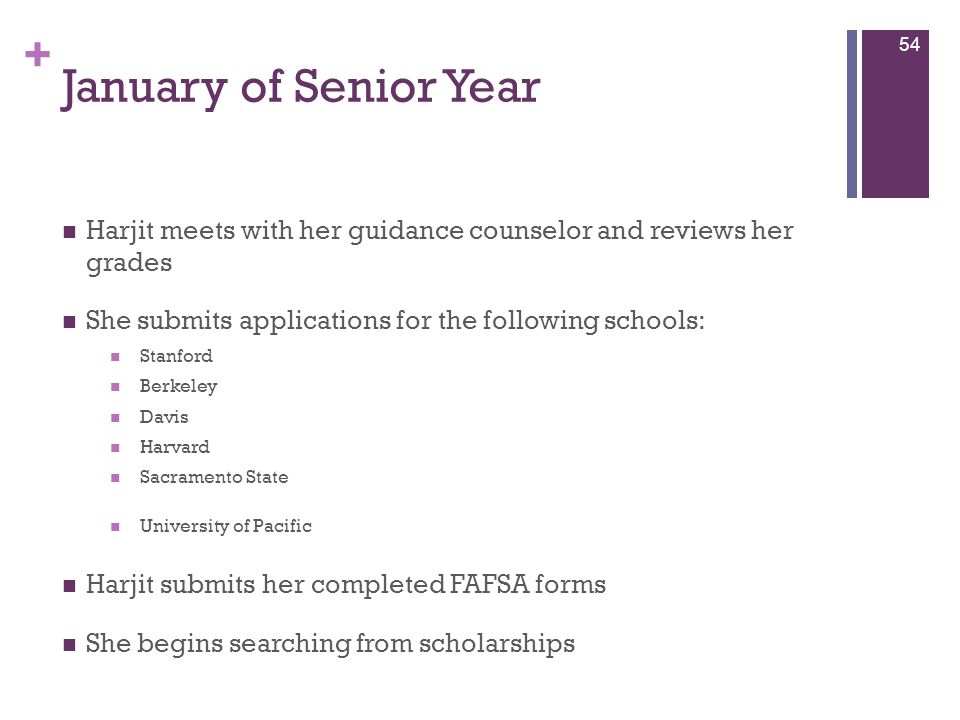 January of Senior Year Harjit meets with her guidance counselor and reviews her grades. She submits applications for the following schools: