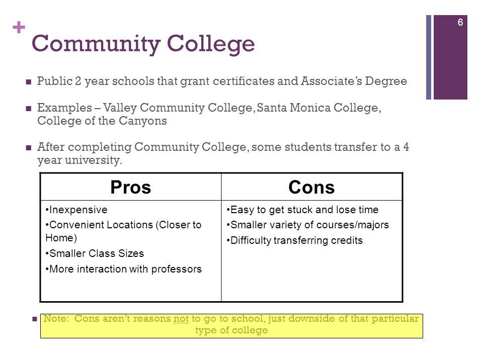 Community College Pros Cons