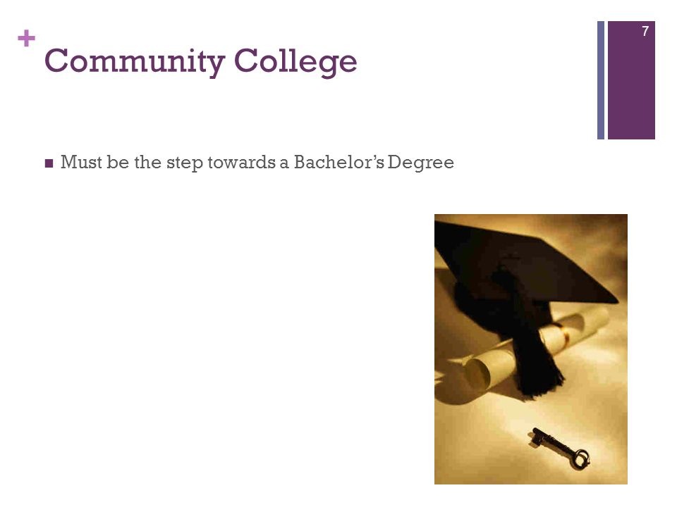 Community College Must be the step towards a Bachelor's Degree