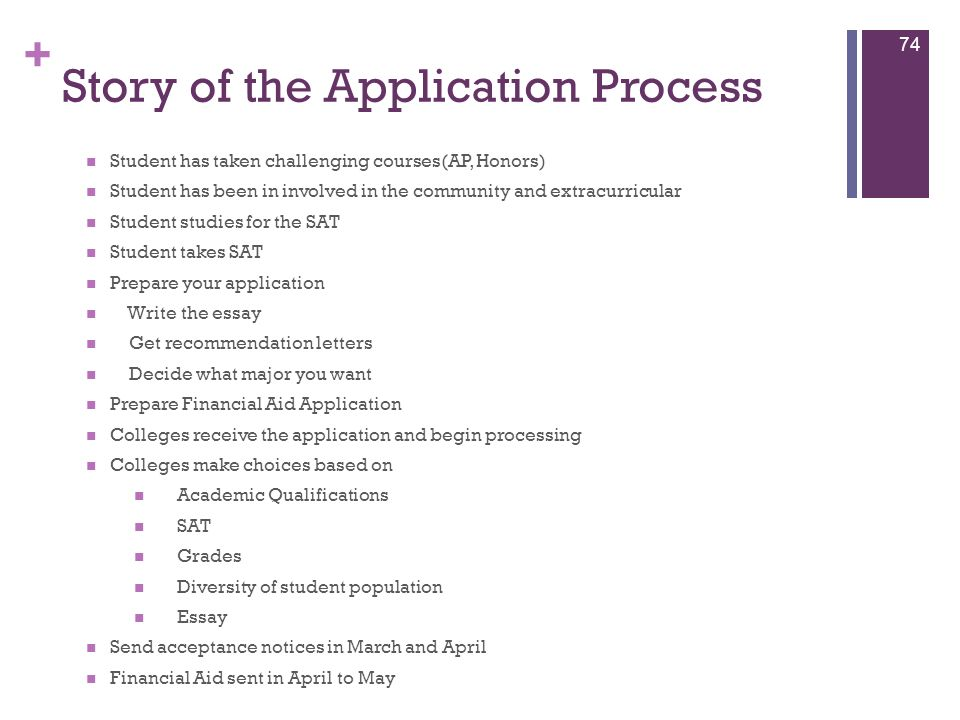 Story of the Application Process