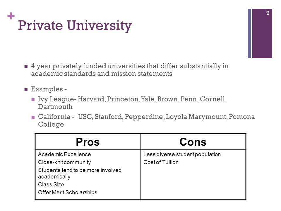 Private University Pros Cons