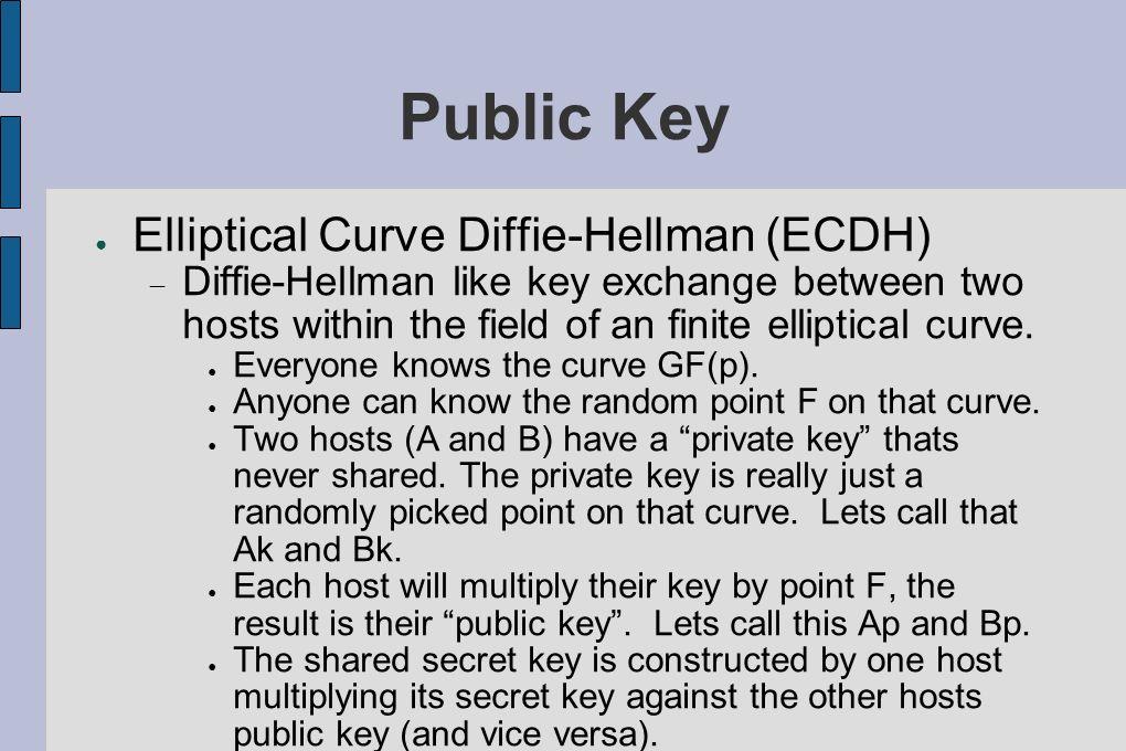 Public Key Elliptical Curve Diffie-Hellman (ECDH)