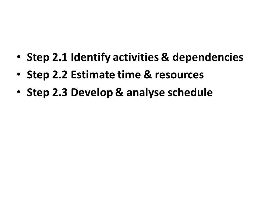 Step 2.1 Identify activities & dependencies