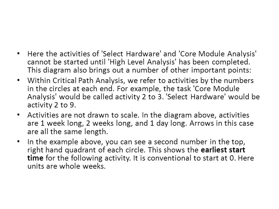 Here the activities of Select Hardware and Core Module Analysis cannot be started until High Level Analysis has been completed. This diagram also brings out a number of other important points: