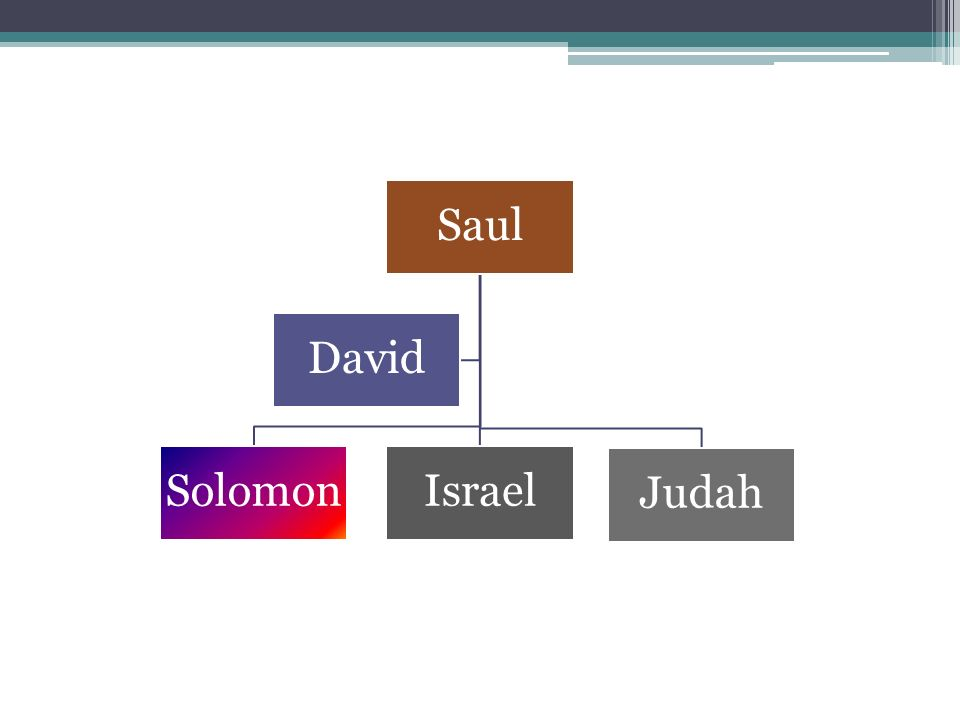 Saul David Solomon Israel Judah
