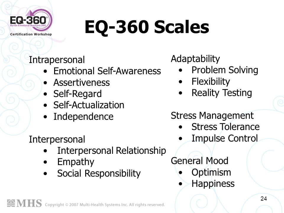 EQ-360 Scales Adaptability Intrapersonal Problem Solving