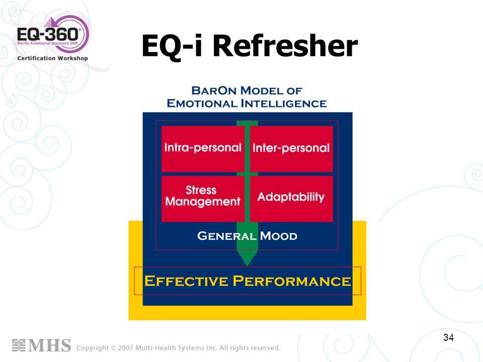 EQ-i Refresher