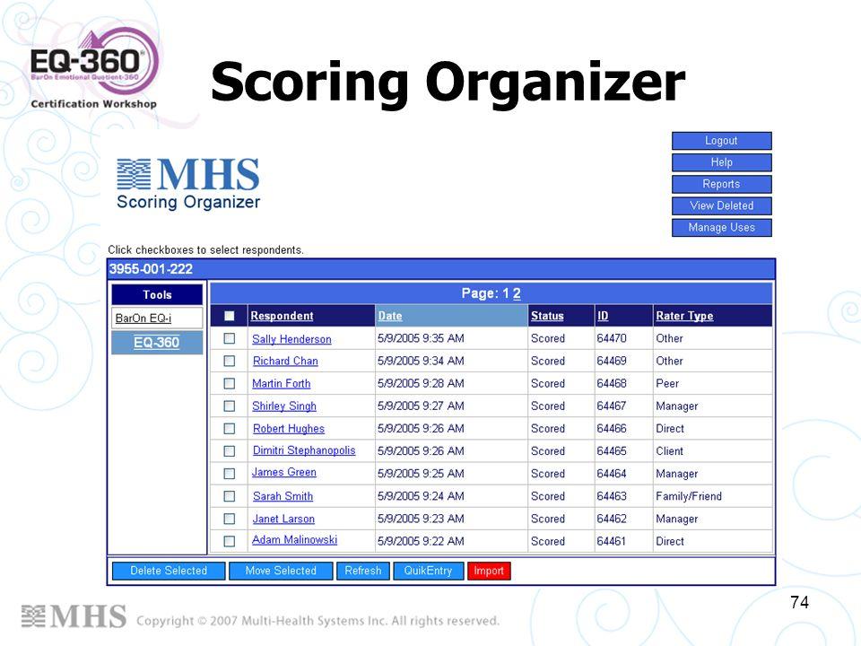 Scoring Organizer