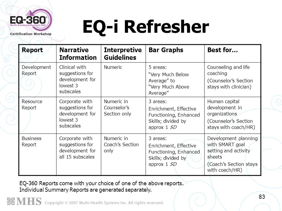 EQ-i Refresher Report Narrative Information Interpretive Guidelines