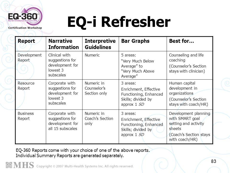 EQ-i Refresher Report Narrative Information Interpretive Guidelines