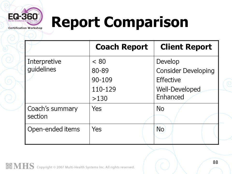 Report Comparison Coach Report Client Report Interpretive guidelines