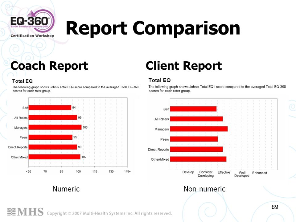 Report Comparison Coach Report Client Report.