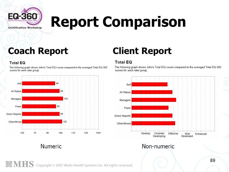 Report Comparison Coach Report Client Report.