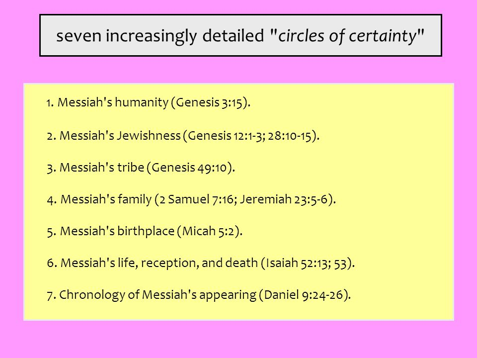 seven increasingly detailed circles of certainty
