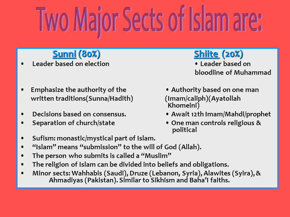 Two Major Sects of Islam are: