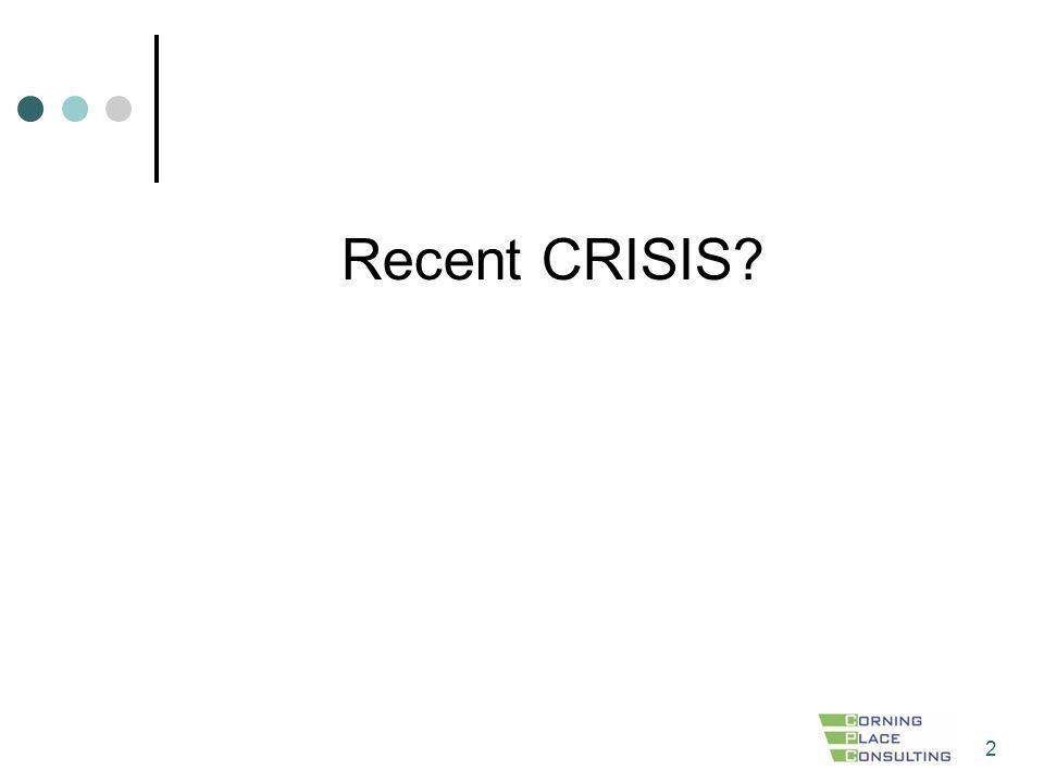 Recent CRISIS