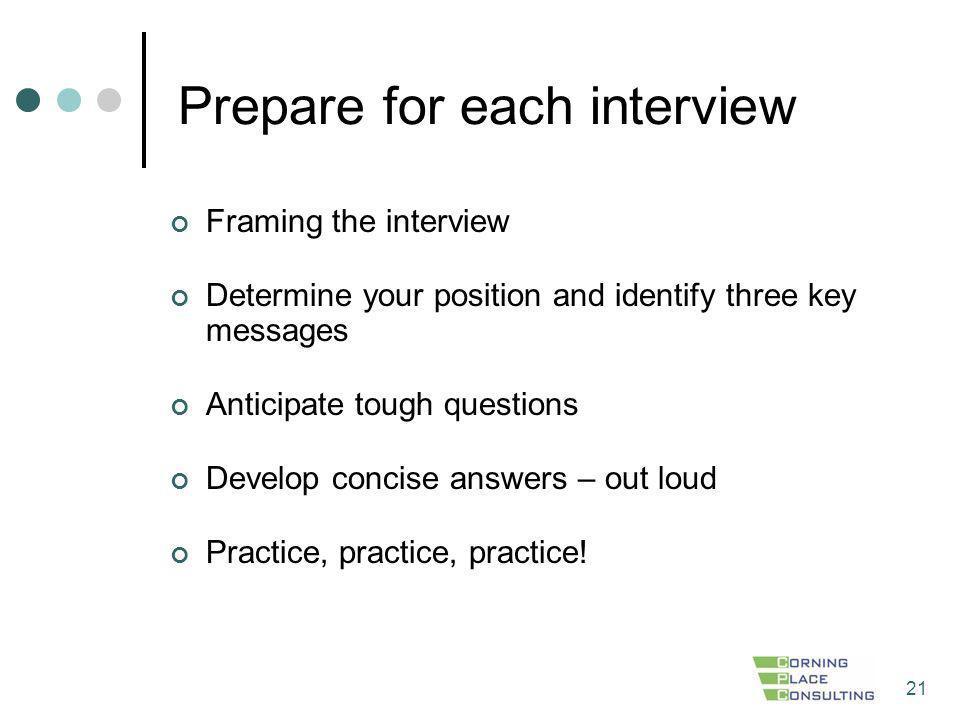Prepare for each interview