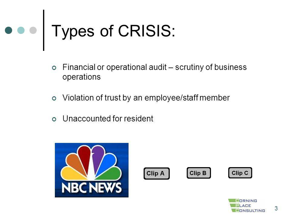 Types of CRISIS: Financial or operational audit – scrutiny of business operations. Violation of trust by an employee/staff member.