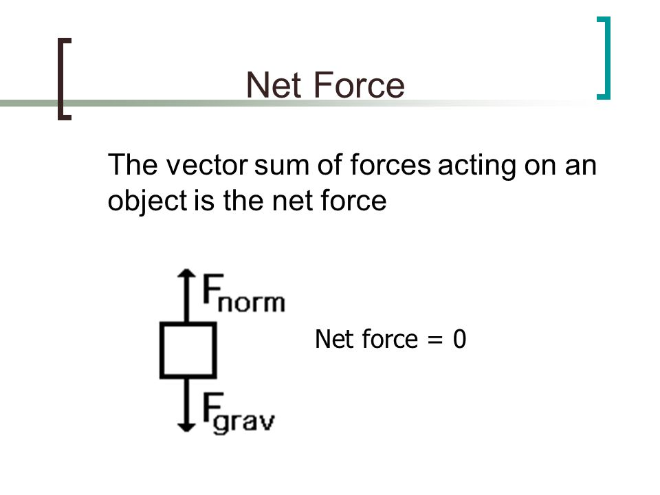 Net Force The vector sum of forces acting on an object is the net force Net force = 0
