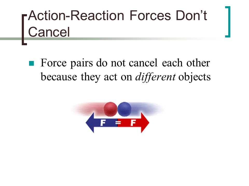 Action-Reaction Forces Don't Cancel