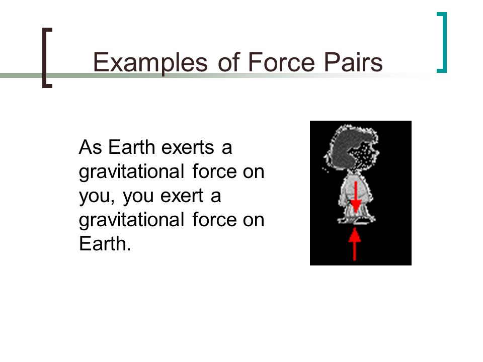 Examples of Force Pairs
