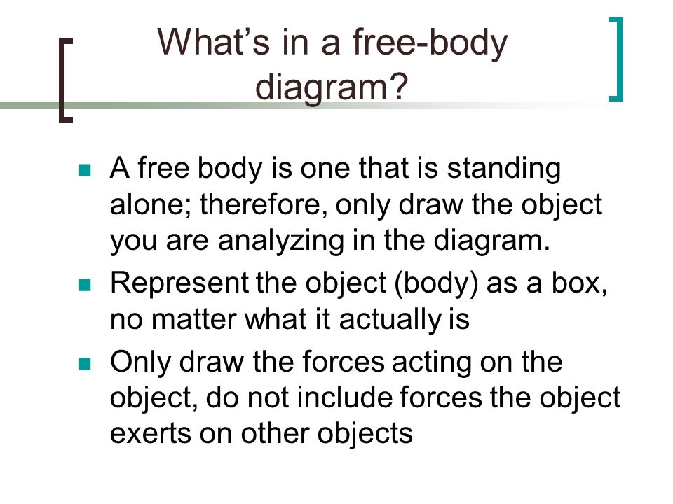 What's in a free-body diagram
