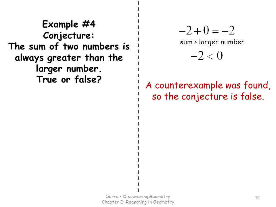 A counterexample was found, so the conjecture is false.