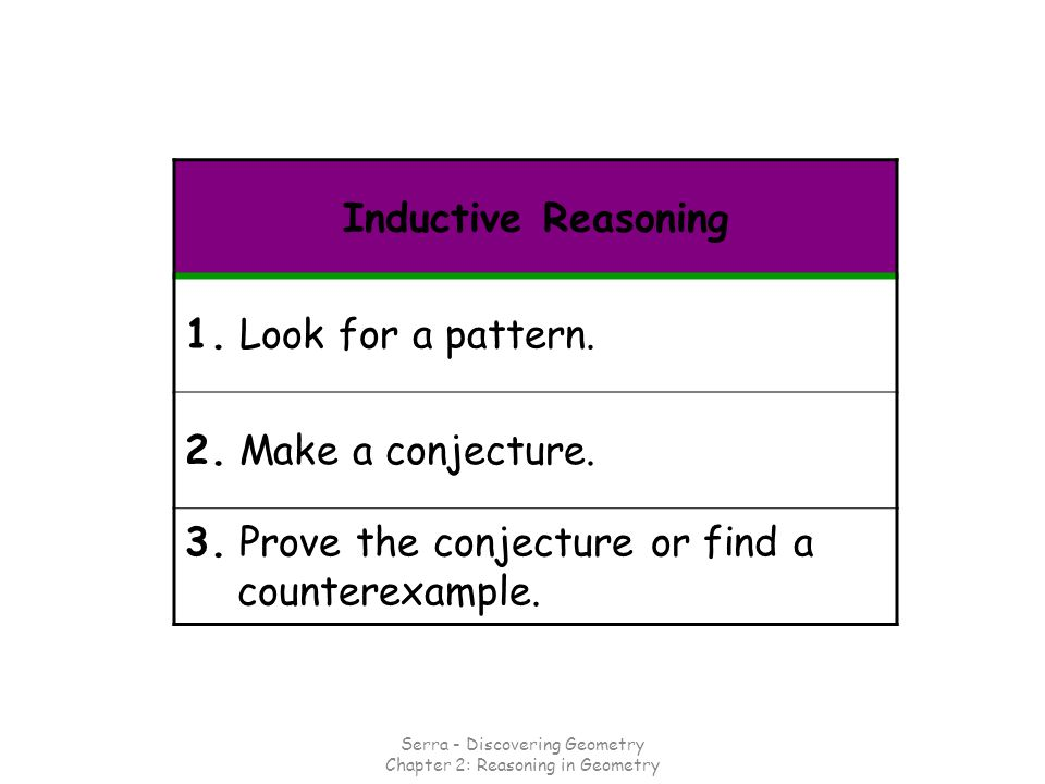 3. Prove the conjecture or find a counterexample.