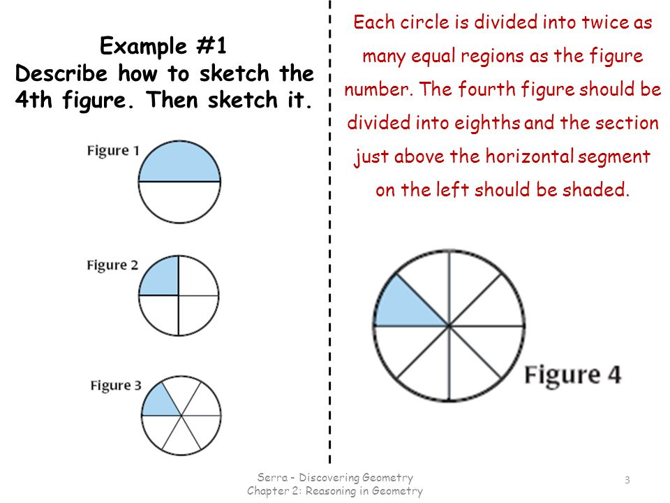 Example #1 Describe how to sketch the 4th figure. Then sketch it.