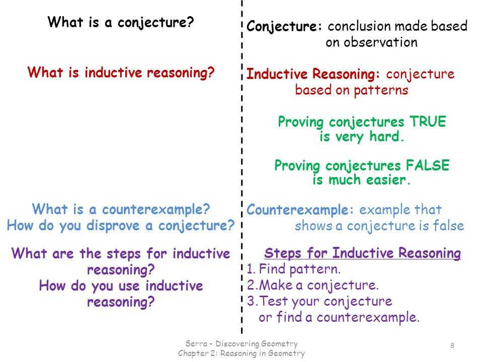 Conjecture: conclusion made based on observation