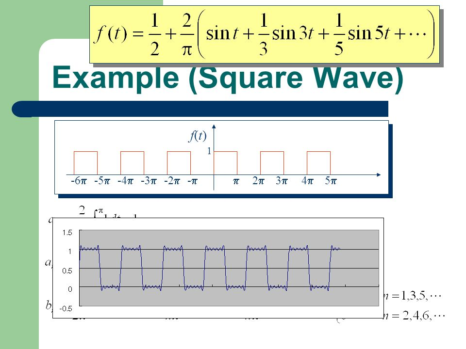 Example (Square Wave)  2 3 4 5 - -2 -3 -4 -5 -6 f(t) 1