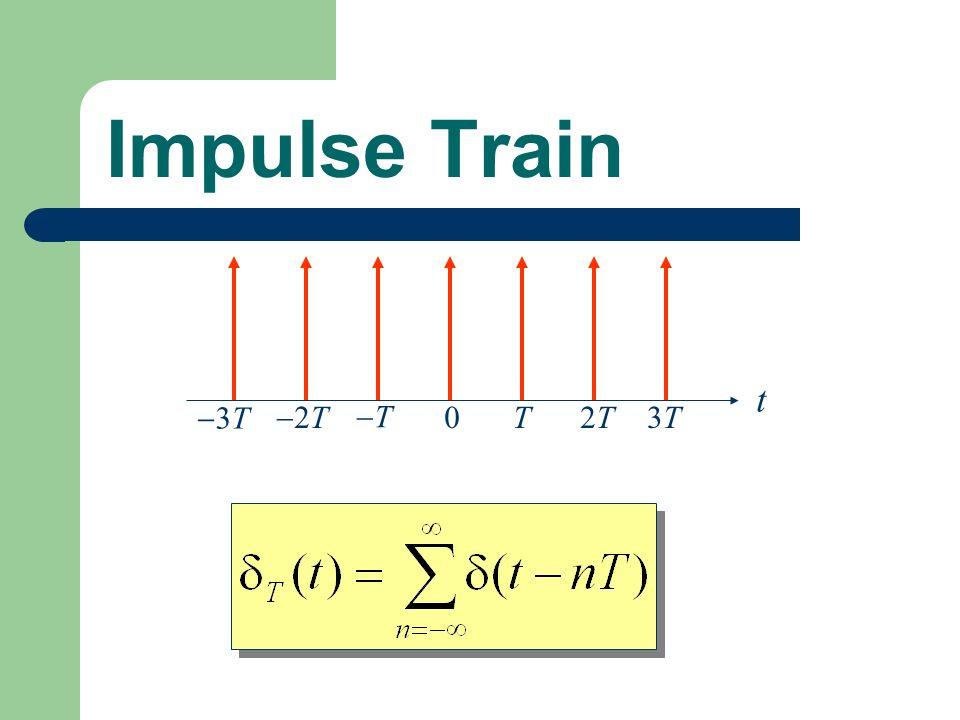 Impulse Train t T 2T 3T T 2T 3T