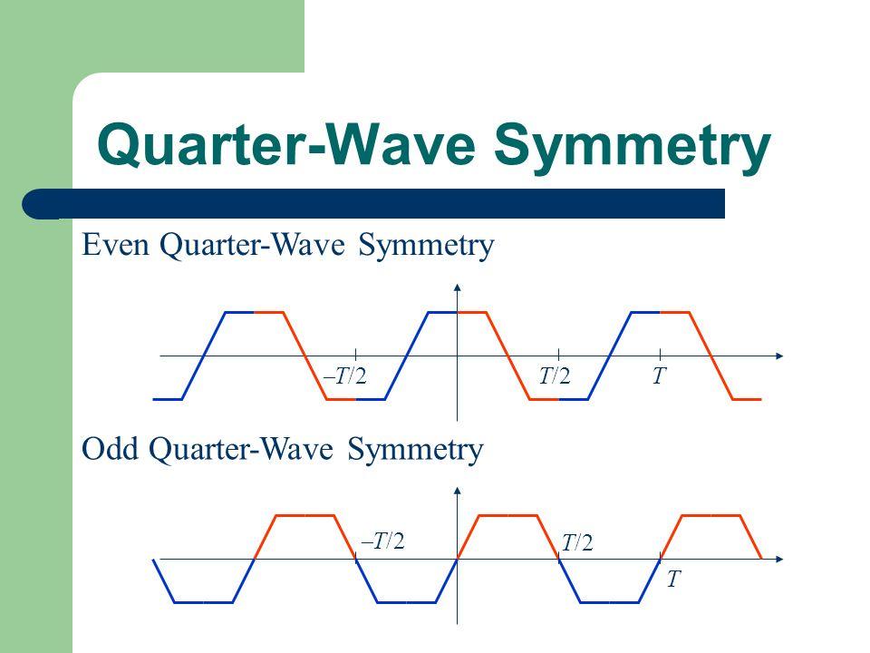 Quarter-Wave Symmetry