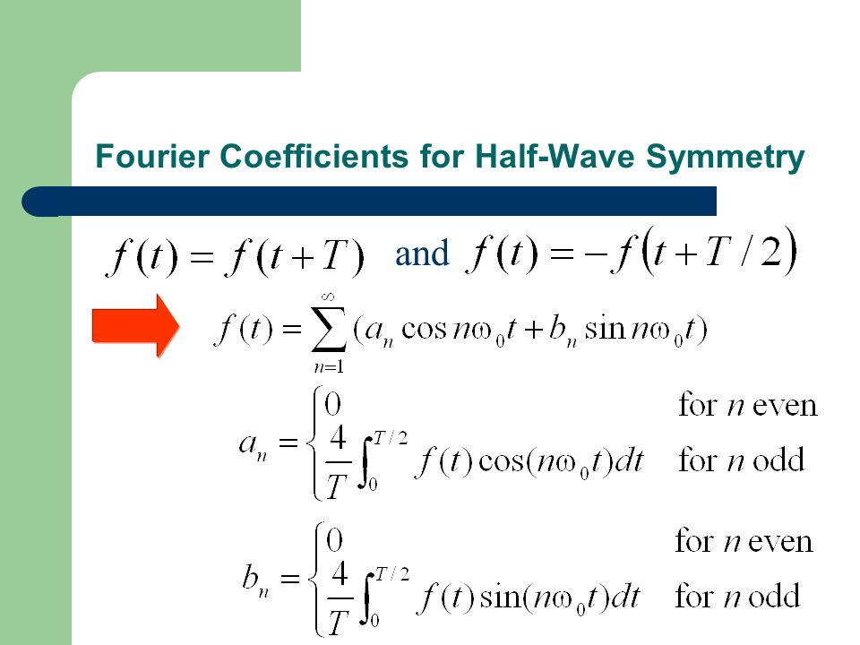 Fourier Coefficients for Half-Wave Symmetry