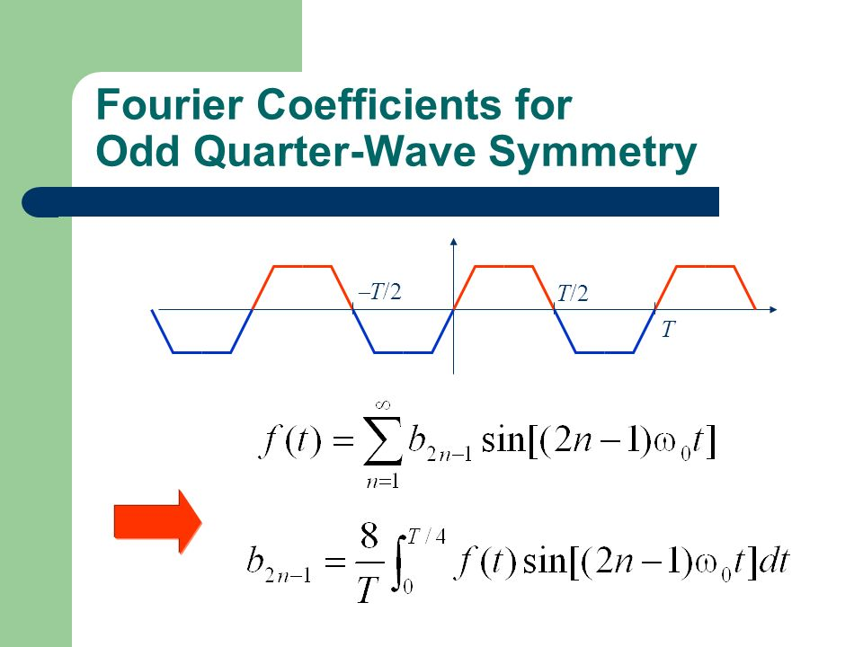 Fourier Coefficients for Odd Quarter-Wave Symmetry