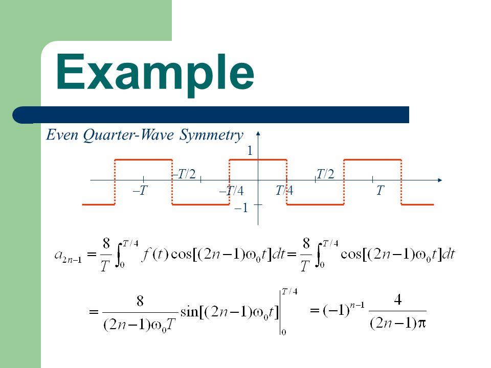 Example Even Quarter-Wave Symmetry T T/2 T/2 1 1 T T/4 T/4