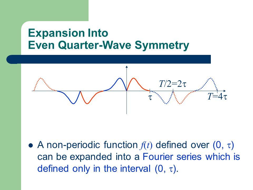 Expansion Into Even Quarter-Wave Symmetry