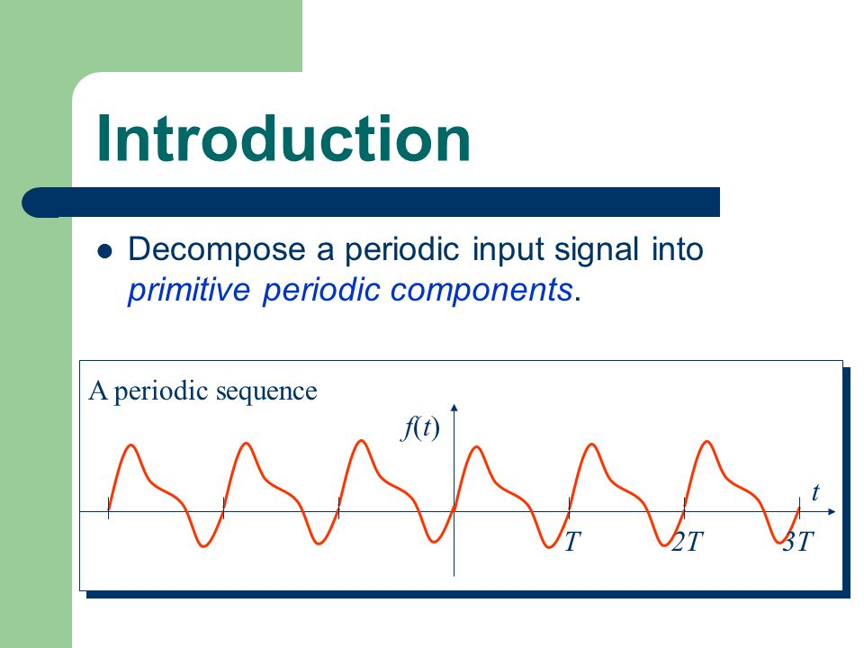 Introduction Decompose a periodic input signal into primitive periodic components. A periodic sequence.