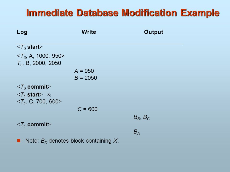 Immediate Database Modification Example