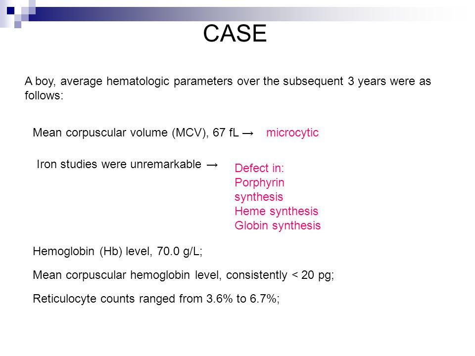 CASE A boy, average hematologic parameters over the subsequent 3 years were as follows: Mean corpuscular volume (MCV), 67 fL →