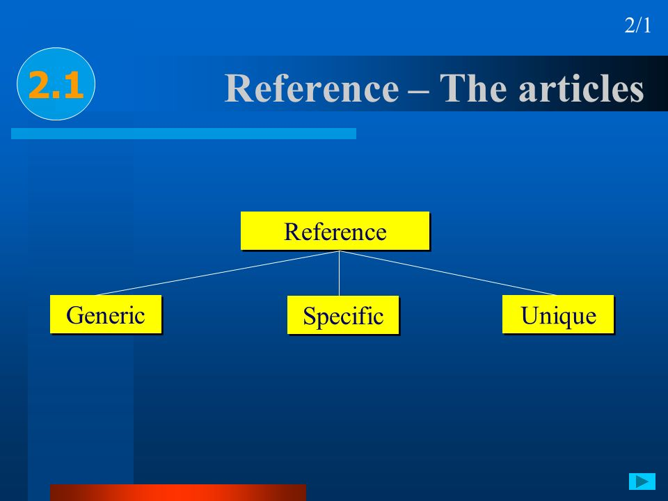 Reference – The articles
