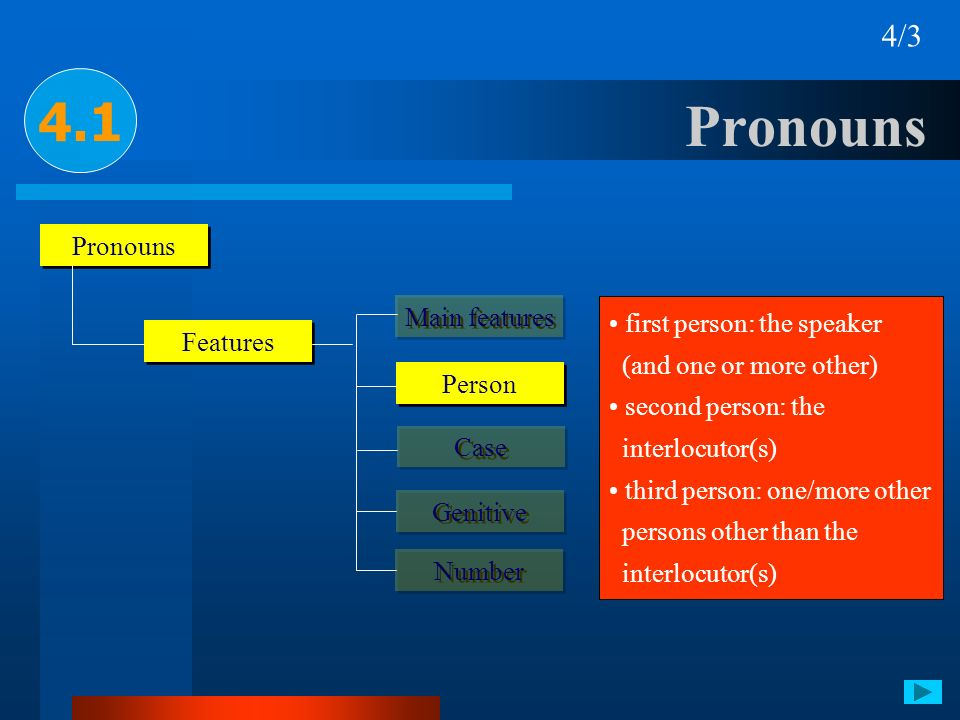 Pronouns 4.1 4/3 Pronouns Main features first person: the speaker