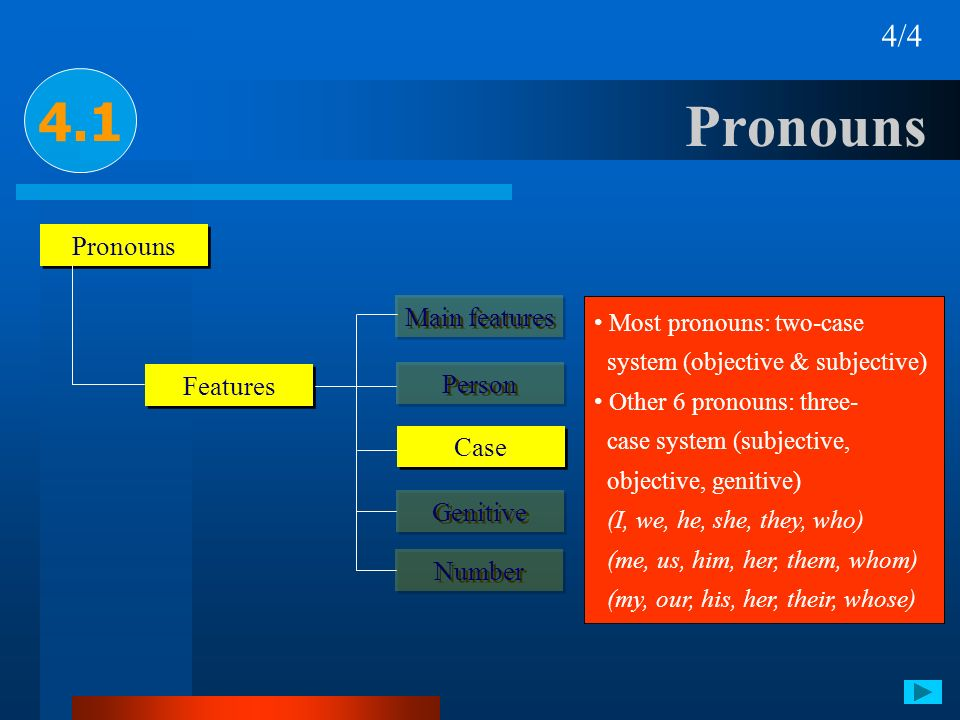 Pronouns 4.1 4/4 Pronouns Main features Features Person Case Genitive
