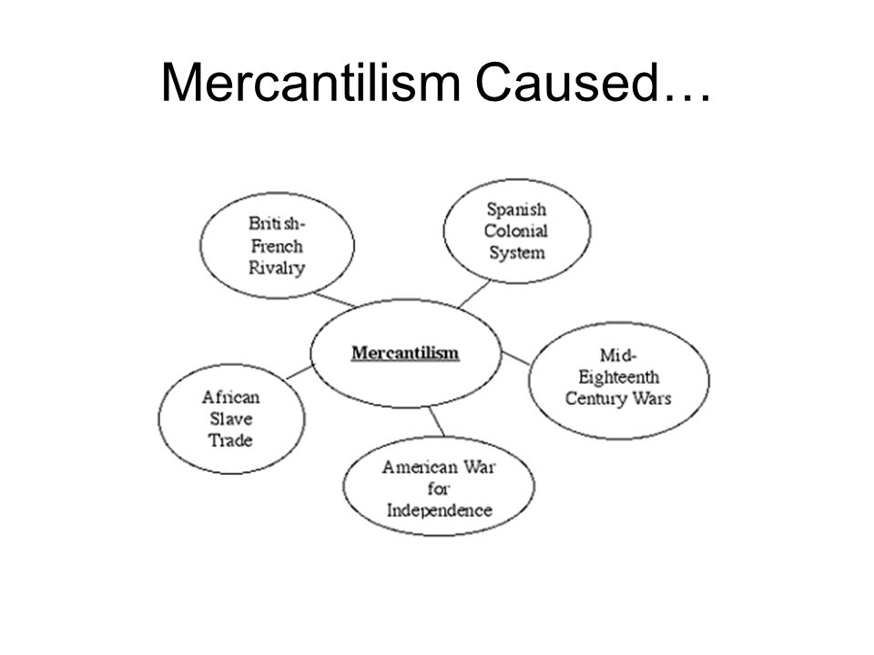 Mercantilism Caused…