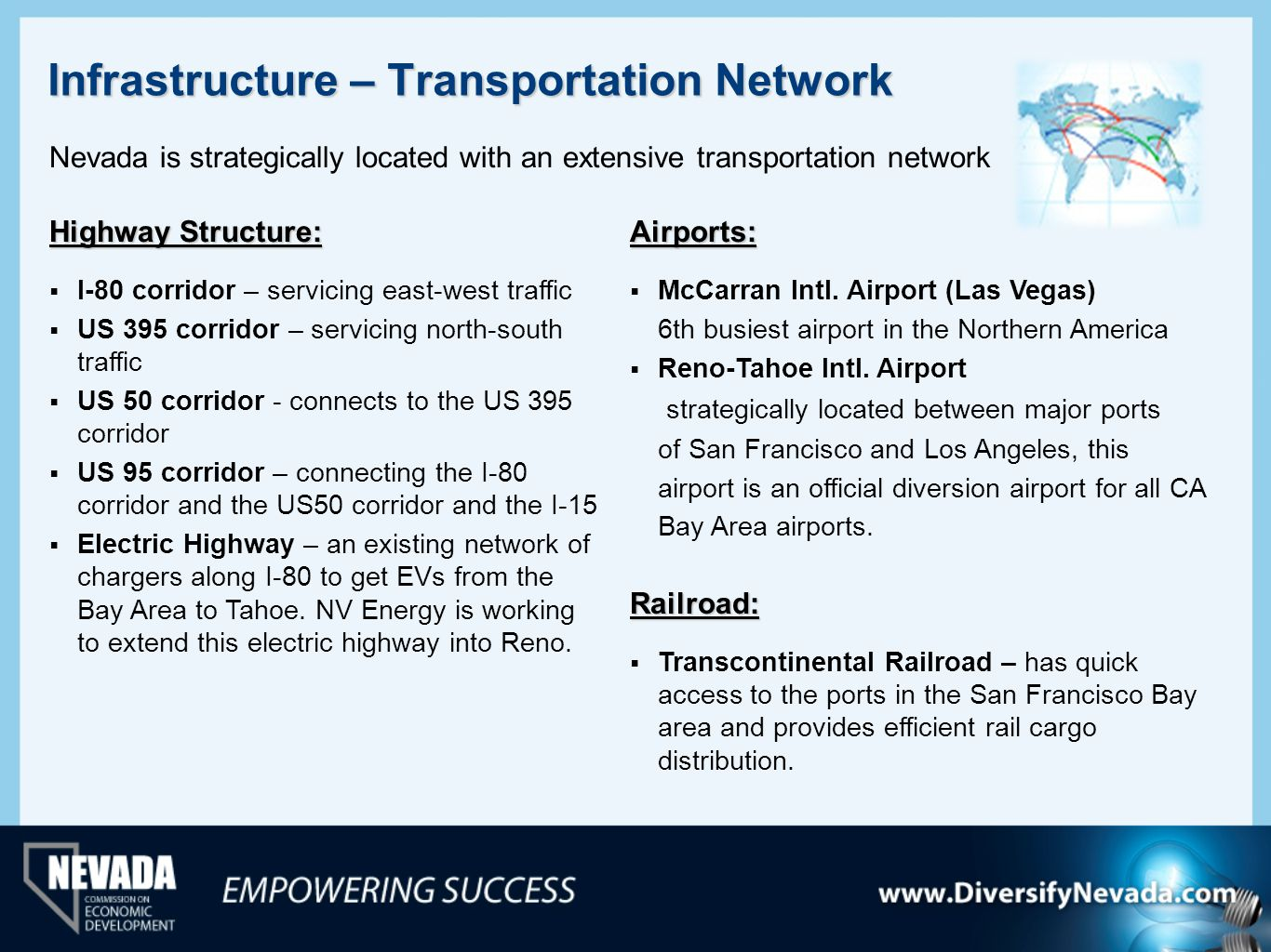 Infrastructure – Transportation Network