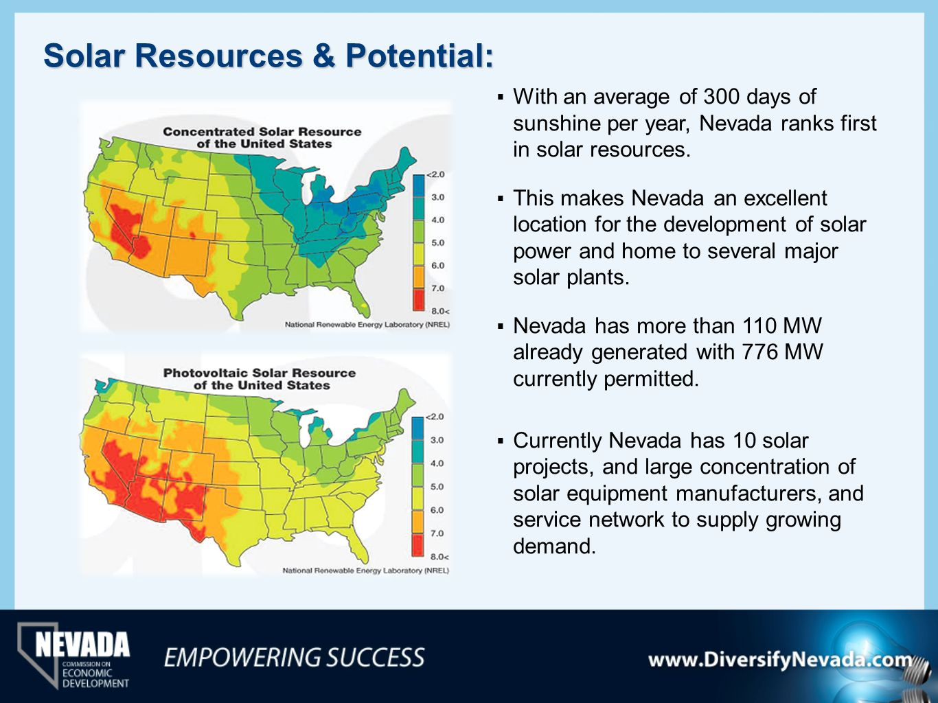 Solar Resources & Potential: